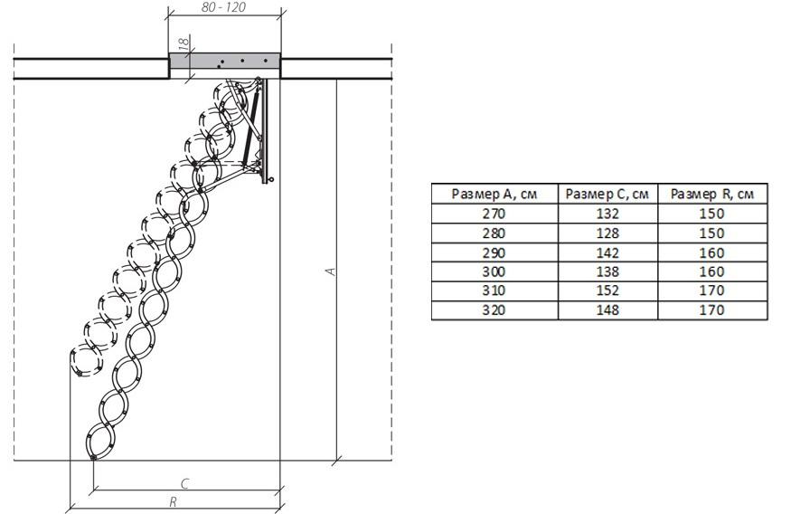 Металлическая термоизоляционная лестница LST 50х80x260-280 FAKRO