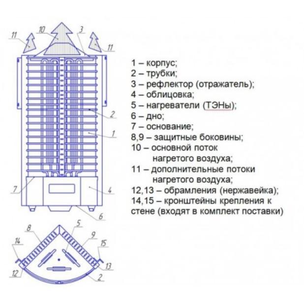 Электрическая печь ЭКМ 1-9 Компакт, ДЕЛСОТ